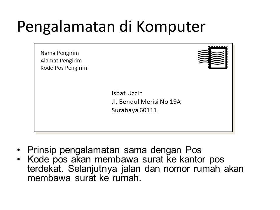 Pengalamatan di Komputer Prinsip pengalamatan sama dengan Pos Kode pos akan membawa surat ke kantor pos terdekat.