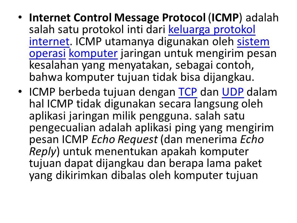Internet Control Message Protocol (ICMP) adalah salah satu protokol inti dari keluarga protokol internet.