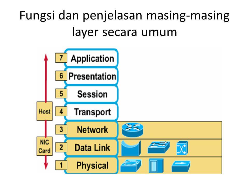 Application Layer Berfungsi sebagai antarmuka (penghubung) aplikasi(software) dengan jaringan, mengatur bagaimana aplikasi dapat mengakses jaringan.