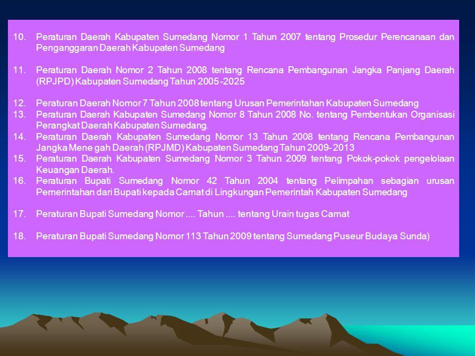10.Peraturan Daerah Kabupaten Sumedang Nomor 1 Tahun 2007 tentang Prosedur Perencanaan dan Penganggaran Daerah Kabupaten Sumedang 11.Peraturan Daerah