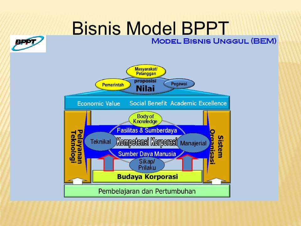 Bisnis Model BPPT