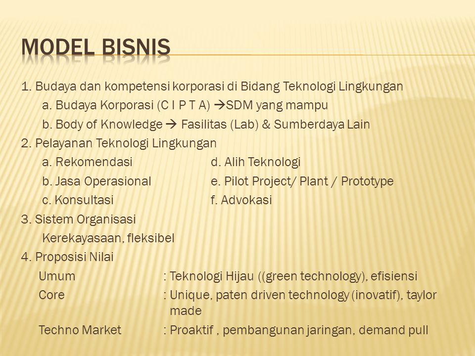 1. Budaya dan kompetensi korporasi di Bidang Teknologi Lingkungan a.
