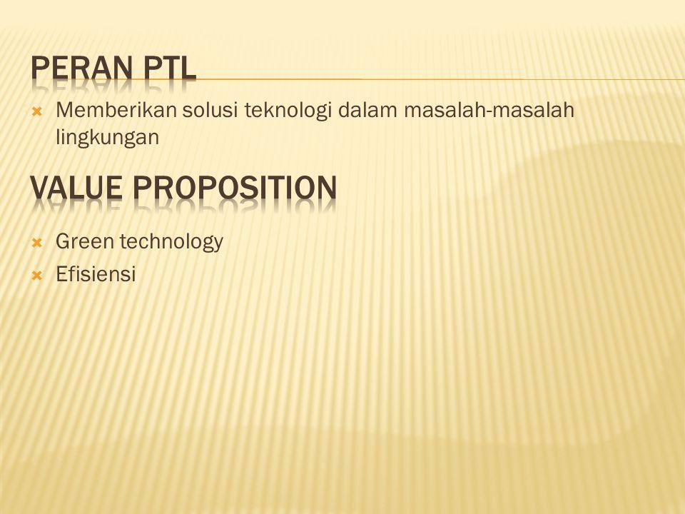  Memberikan solusi teknologi dalam masalah-masalah lingkungan  Green technology  Efisiensi