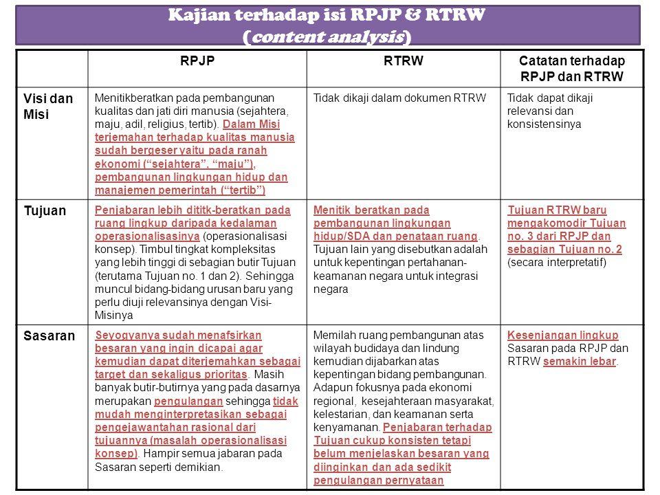 Kajian terhadap isi RPJP & RTRW (content analysis) RPJPRTRWCatatan terhadap RPJP dan RTRW Visi dan Misi Menitikberatkan pada pembangunan kualitas dan jati diri manusia (sejahtera, maju, adil, religius, tertib).
