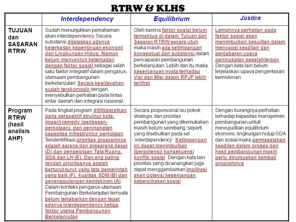 RTRW & KLHS InterdependencyEquilibrium Justice TUJUAN dan SASARAN RTRW Sudah menunjukkan pemahaman akan interdependency. Secara substansi dijelaskan a