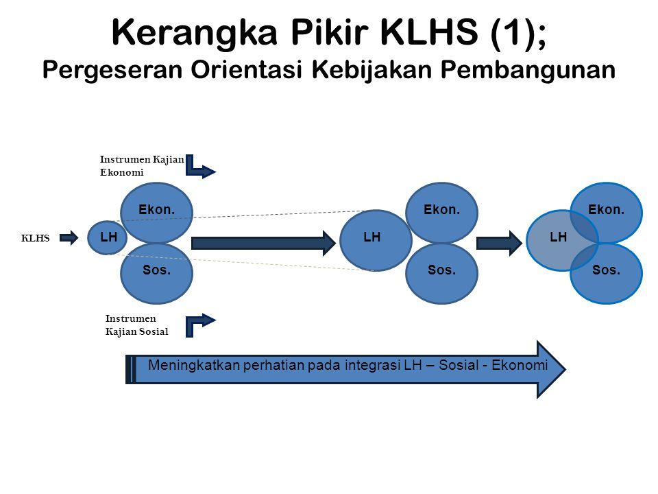 Kerangka Pikir KLHS (1); Pergeseran Orientasi Kebijakan Pembangunan Instrumen Kajian Ekonomi Instrumen Kajian Sosial KLHS LH Ekon. Sos. LH Ekon. Sos.