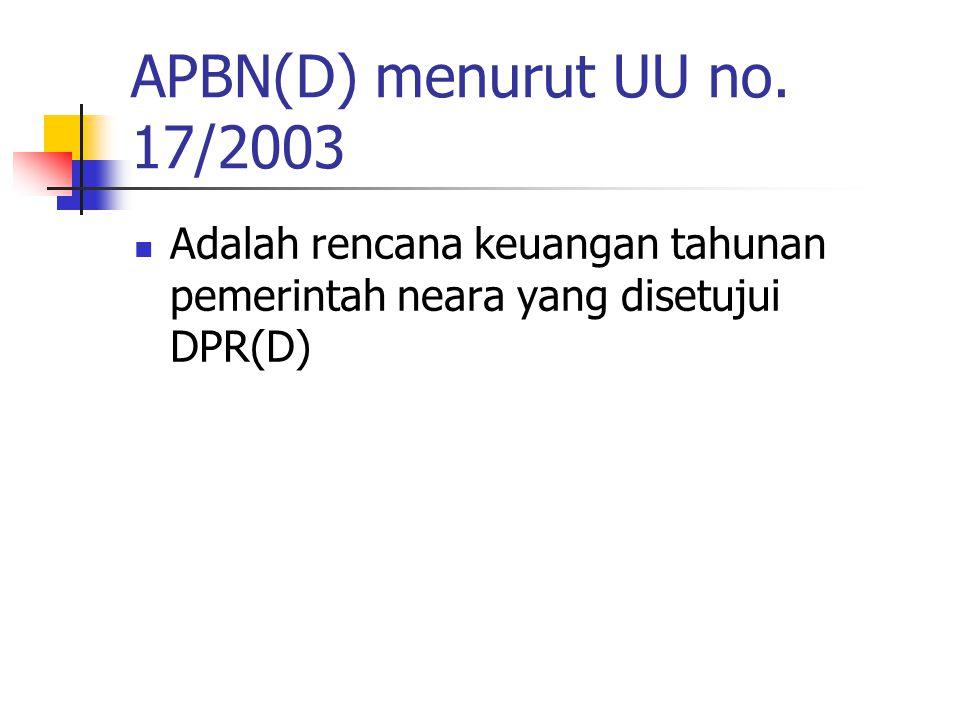 APBN(D) menurut UU no. 17/2003 Adalah rencana keuangan tahunan pemerintah neara yang disetujui DPR(D)