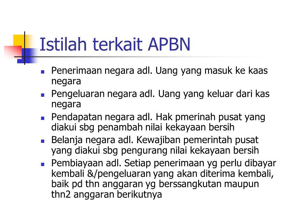 Istilah terkait APBN Penerimaan negara adl. Uang yang masuk ke kaas negara Pengeluaran negara adl. Uang yang keluar dari kas negara Pendapatan negara