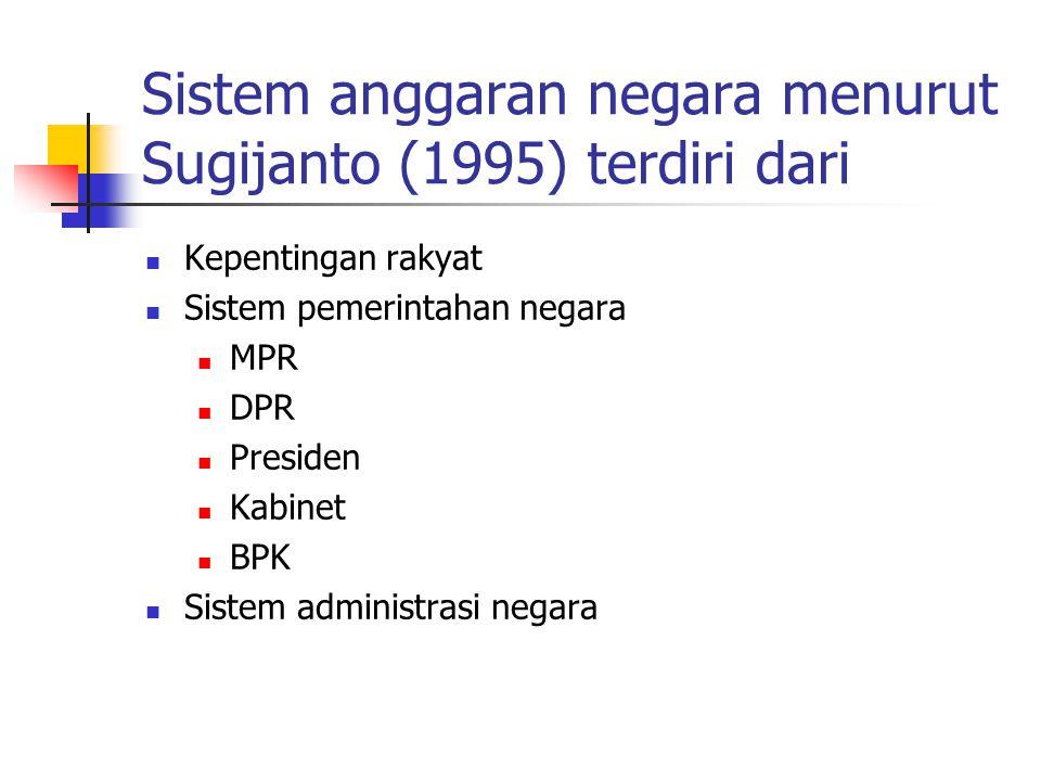 Sistem anggaran negara menurut Sugijanto (1995) terdiri dari Kepentingan rakyat Sistem pemerintahan negara MPR DPR Presiden Kabinet BPK Sistem adminis