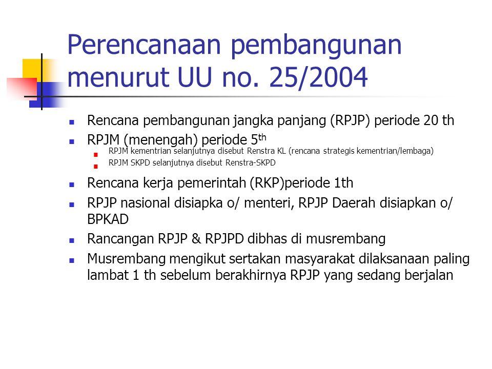 Perencanaan pembangunan menurut UU no. 25/2004 Rencana pembangunan jangka panjang (RPJP) periode 20 th RPJM (menengah) periode 5 th RPJM kementrian se