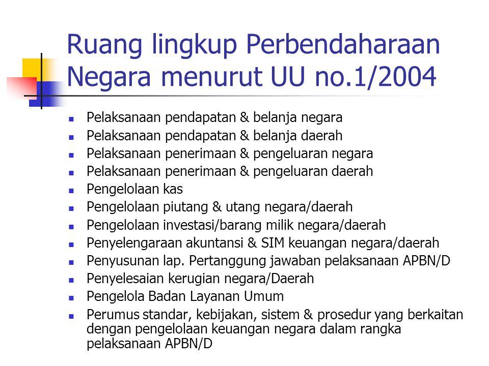 Ruang lingkup Perbendaharaan Negara menurut UU no.1/2004 Pelaksanaan pendapatan & belanja negara Pelaksanaan pendapatan & belanja daerah Pelaksanaan p