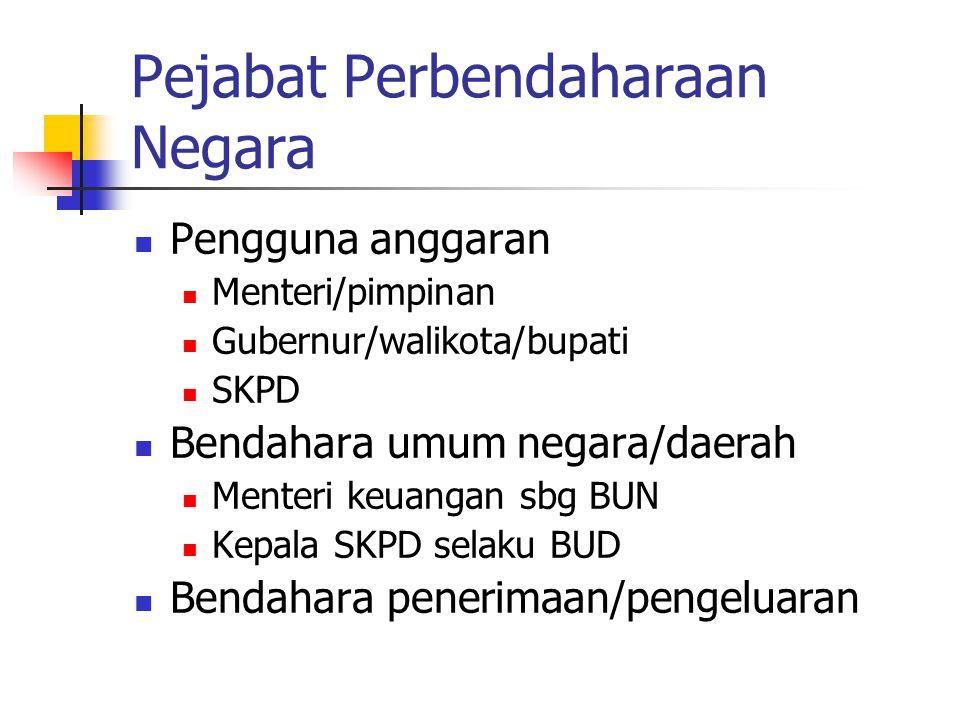 Pejabat Perbendaharaan Negara Pengguna anggaran Menteri/pimpinan Gubernur/walikota/bupati SKPD Bendahara umum negara/daerah Menteri keuangan sbg BUN K