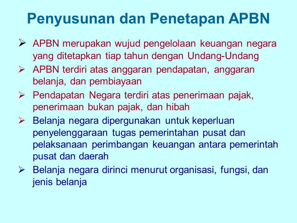 Penyusunan dan Penetapan APBN  APBN merupakan wujud pengelolaan keuangan negara yang ditetapkan tiap tahun dengan Undang-Undang  APBN terdiri atas a