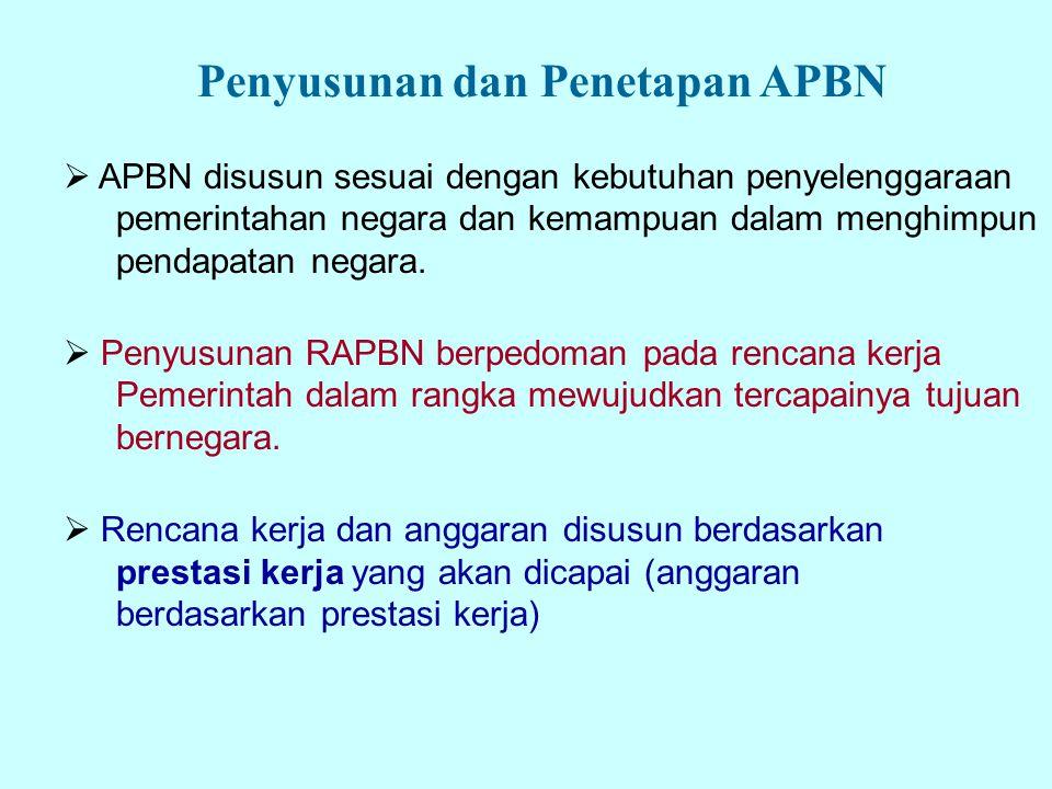  APBN disusun sesuai dengan kebutuhan penyelenggaraan pemerintahan negara dan kemampuan dalam menghimpun pendapatan negara.  Penyusunan RAPBN berped