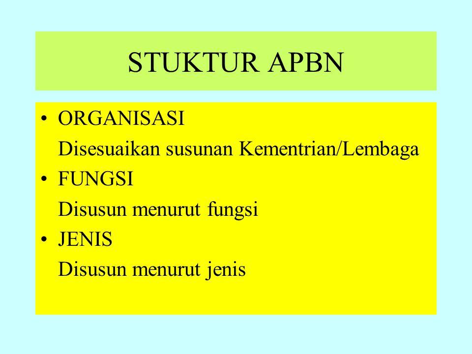 STUKTUR APBN ORGANISASI Disesuaikan susunan Kementrian/Lembaga FUNGSI Disusun menurut fungsi JENIS Disusun menurut jenis
