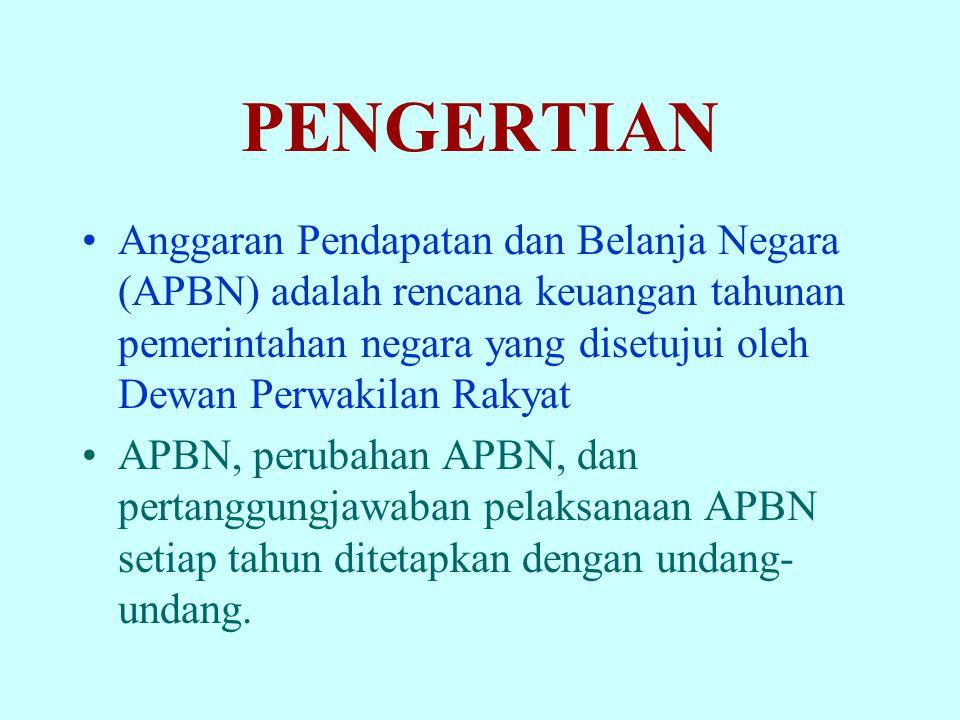 PENGERTIAN Anggaran Pendapatan dan Belanja Negara (APBN) adalah rencana keuangan tahunan pemerintahan negara yang disetujui oleh Dewan Perwakilan Raky