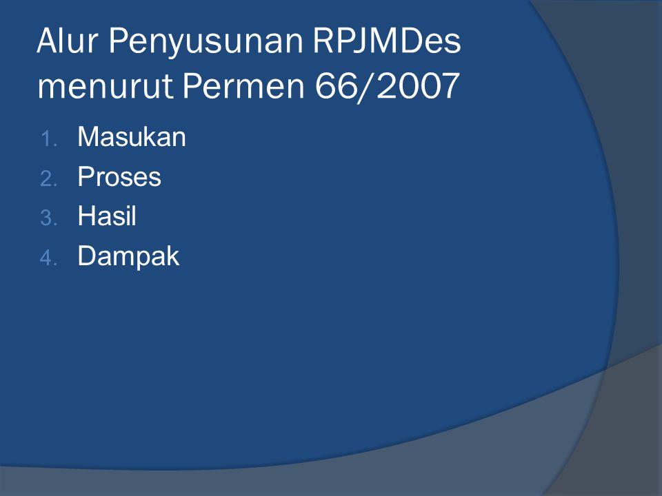 Alur Penyusunan RPJMDes menurut Permen 66/2007 1. Masukan 2. Proses 3. Hasil 4. Dampak