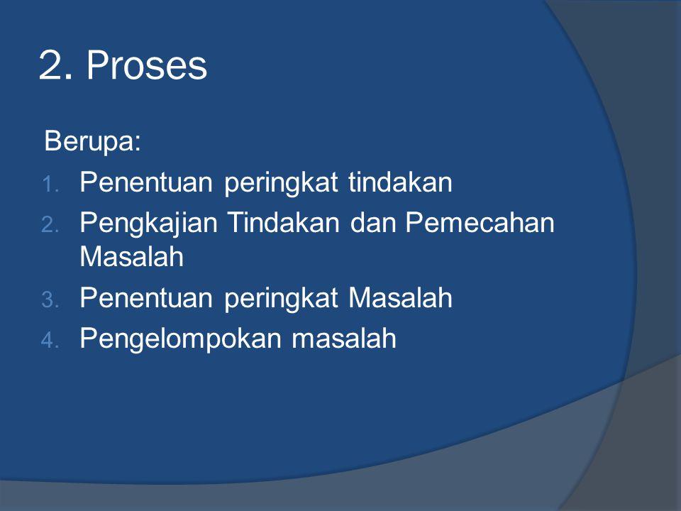2. Proses Berupa: 1. Penentuan peringkat tindakan 2. Pengkajian Tindakan dan Pemecahan Masalah 3. Penentuan peringkat Masalah 4. Pengelompokan masalah