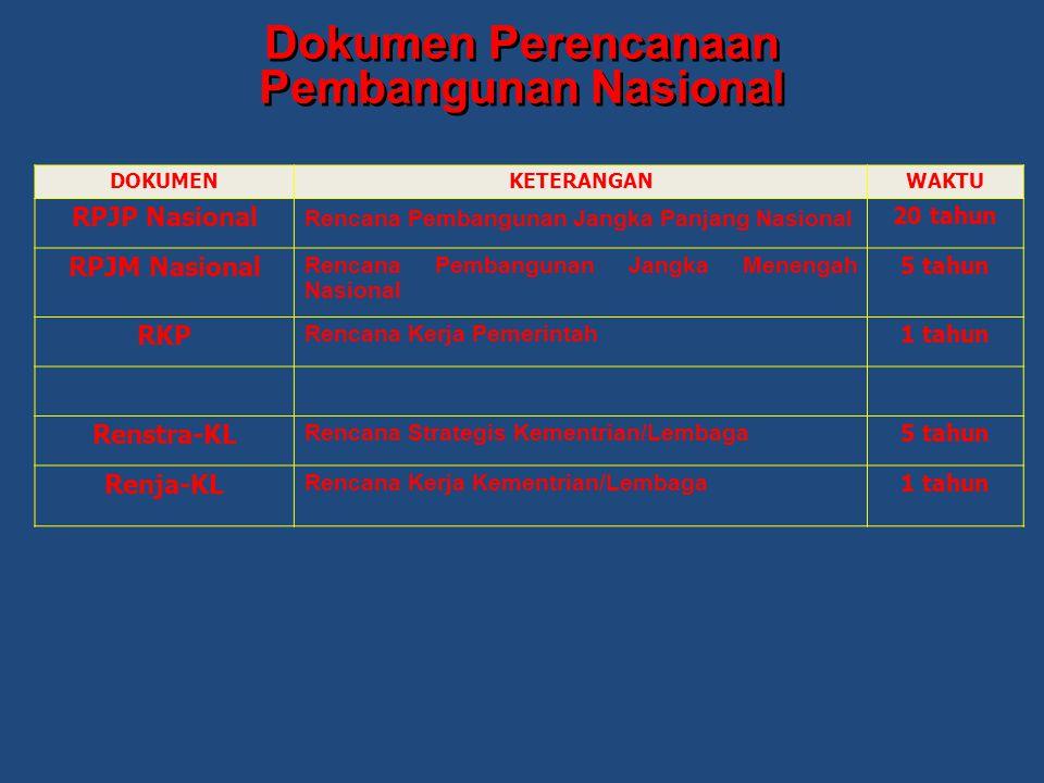 Dokumen Perencanaan RPJP Nasional merupakan penjabaran dari tujuan dibentuknya pernerintahan Negara Indonesia yang tercanturn dalam Pembukaan UUD 1945, dalam bentuk visi, misi, dan arah pernbangunan Nasional.