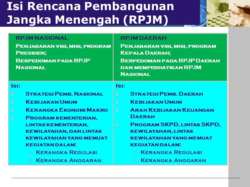 Isi Rencana Pembangunan Jangka Menengah (RPJM) Isi: Strategi Pemb. Daerah Kebijakan Umum Arah Kebijakan Keuangan Daerah Program SKPD, lintas SKPD, kew