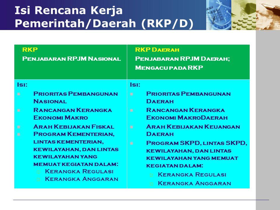 Isi Rencana Kerja Pemerintah/Daerah (RKP/D) Isi: Prioritas Pembangunan Daerah Rancangan Kerangka Ekonomi MakroDaerah Arah Kebijakan Keuangan Daerah Pr