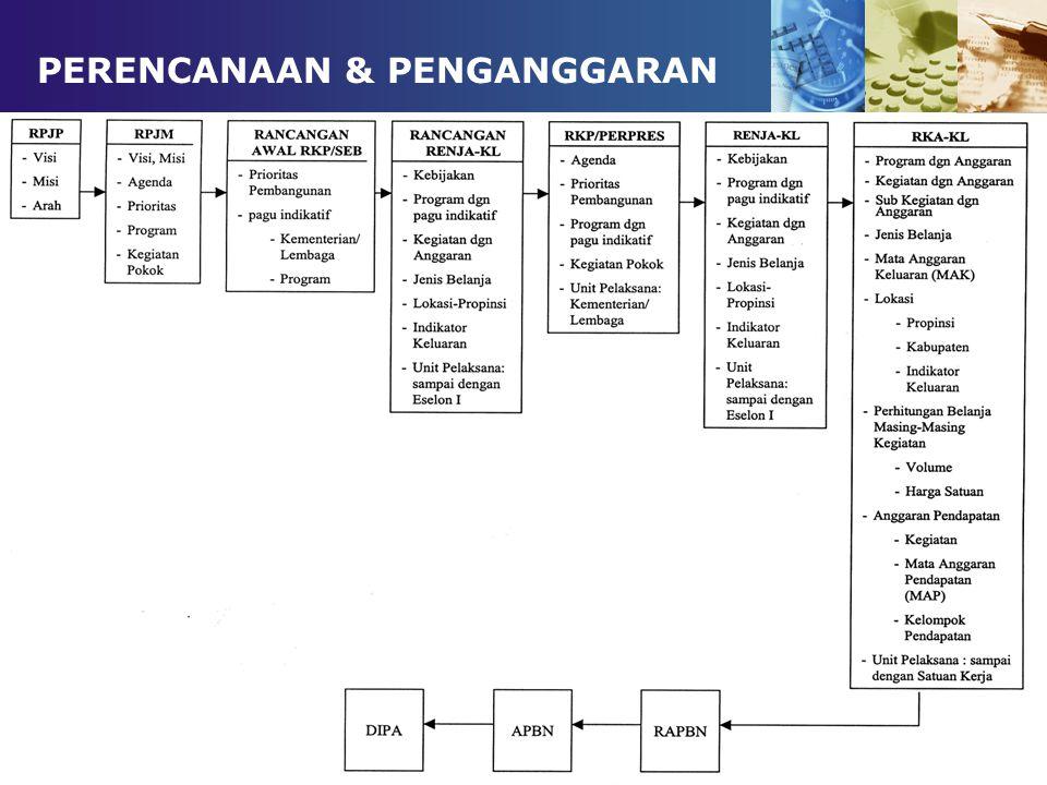 PERENCANAAN & PENGANGGARAN 4