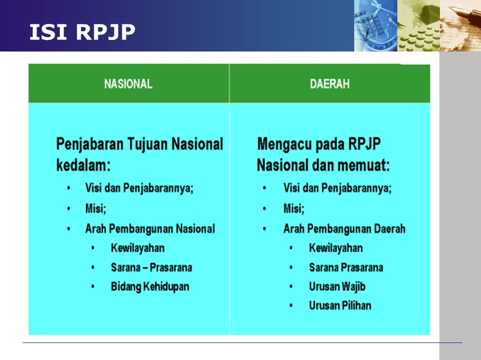ISI RPJP
