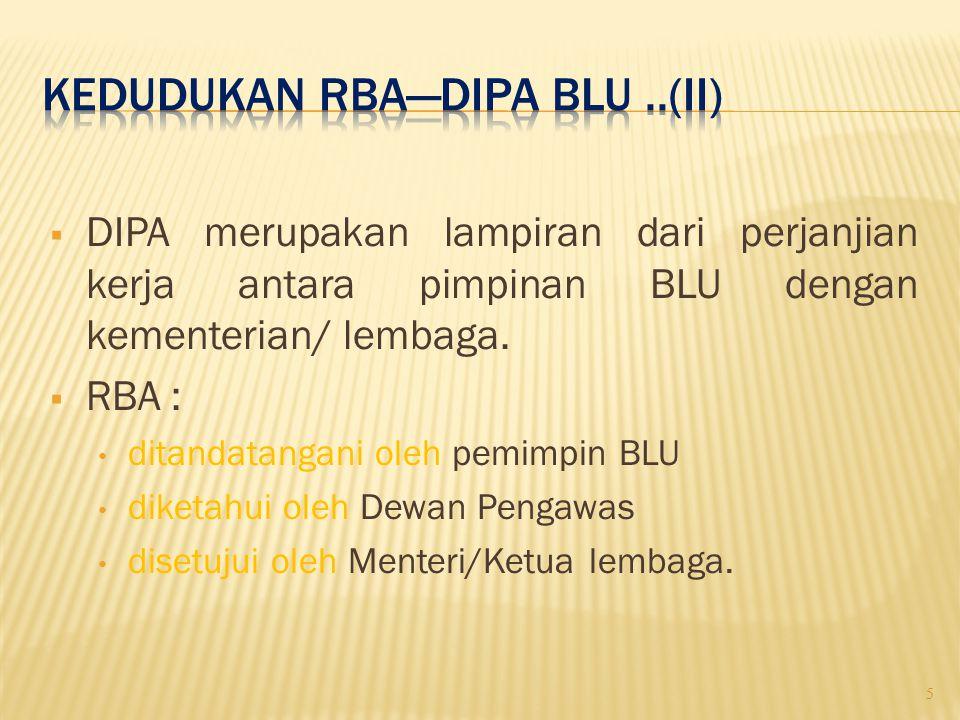  DIPA merupakan lampiran dari perjanjian kerja antara pimpinan BLU dengan kementerian/ lembaga.  RBA : ditandatangani oleh pemimpin BLU diketahui ol