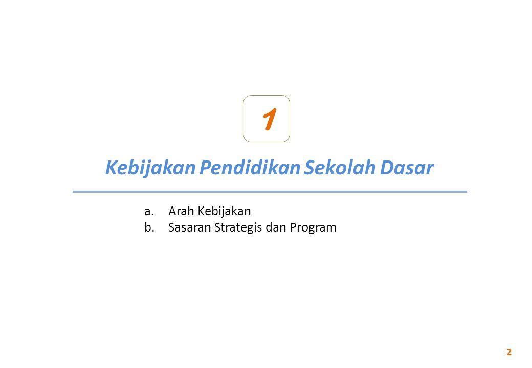 1 Kebijakan Pendidikan Sekolah Dasar a.Arah Kebijakan b.Sasaran Strategis dan Program 2