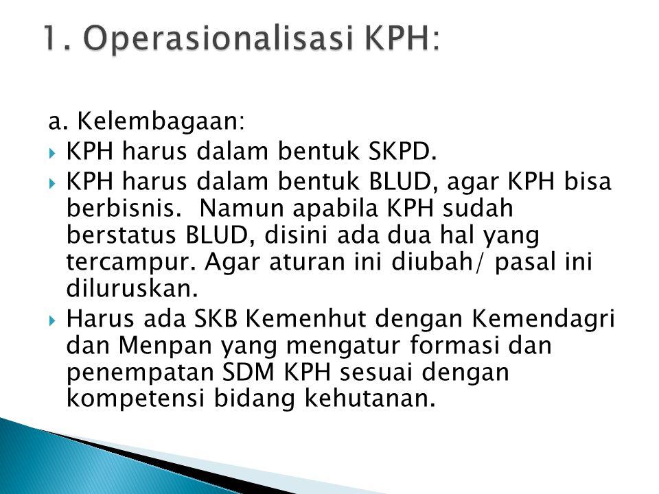 a. Kelembagaan:  KPH harus dalam bentuk SKPD.  KPH harus dalam bentuk BLUD, agar KPH bisa berbisnis. Namun apabila KPH sudah berstatus BLUD, disini