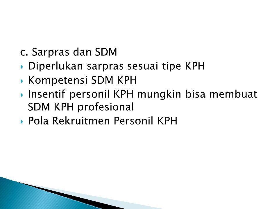 c. Sarpras dan SDM  Diperlukan sarpras sesuai tipe KPH  Kompetensi SDM KPH  Insentif personil KPH mungkin bisa membuat SDM KPH profesional  Pola R