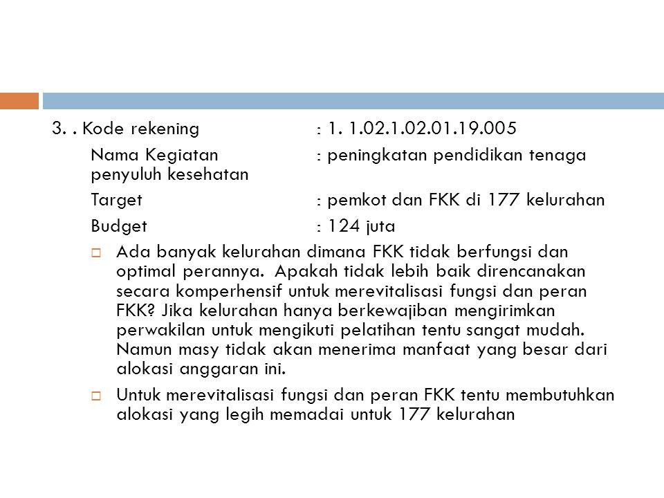 3.. Kode rekening: 1. 1.02.1.02.01.19.005 Nama Kegiatan: peningkatan pendidikan tenaga penyuluh kesehatan Target: pemkot dan FKK di 177 kelurahan Budg