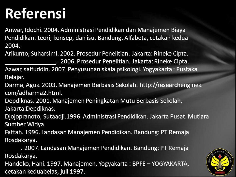 Referensi Anwar, Idochi. 2004. Administrasi Pendidikan dan Manajemen Biaya Pendidikan: teori, konsep, dan isu. Bandung: Alfabeta, cetakan kedua 2004.