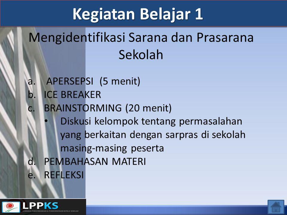 Mengidentifikasi Sarana dan Prasarana Sekolah Kegiatan Belajar 1 a. APERSEPSI (5 menit) b.ICE BREAKER c.BRAINSTORMING (20 menit) Diskusi kelompok tent