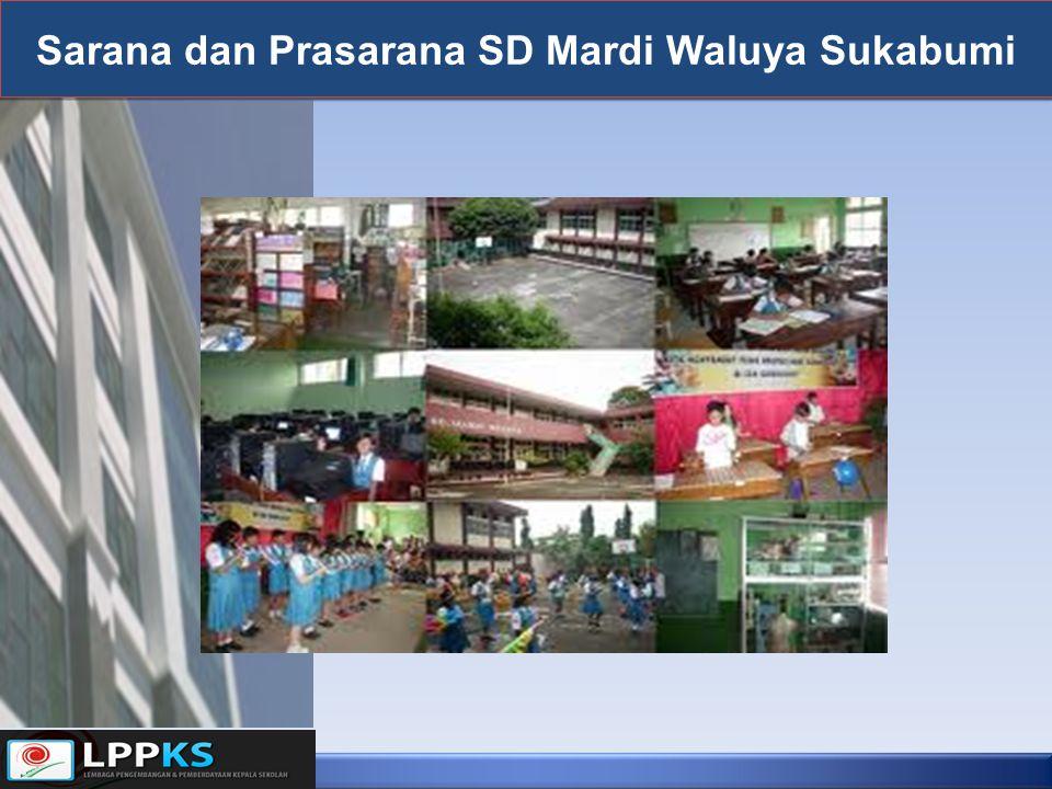 Sarana dan Prasarana SD Mardi Waluya Sukabumi