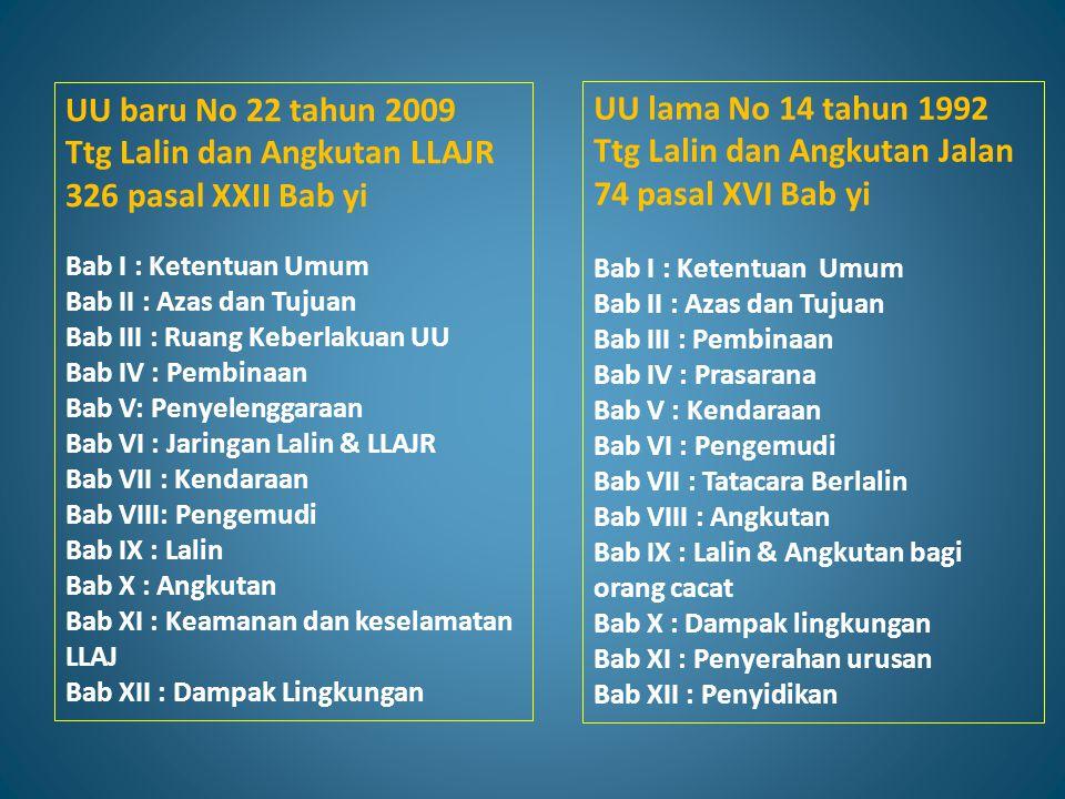 UU baru No 22 tahun 2009 Ttg Lalin dan Angkutan LLAJR 326 pasal XXII Bab yi Bab I : Ketentuan Umum Bab II : Azas dan Tujuan Bab III : Ruang Keberlakua