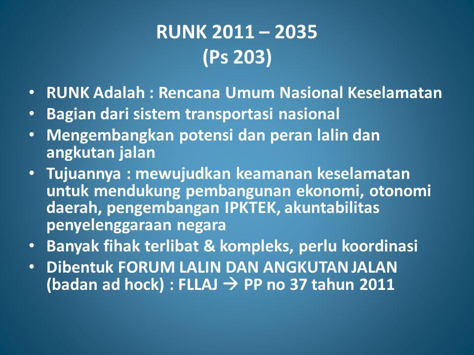 RUNK 2011 – 2035 (Ps 203) RUNK Adalah : Rencana Umum Nasional Keselamatan Bagian dari sistem transportasi nasional Mengembangkan potensi dan peran lal