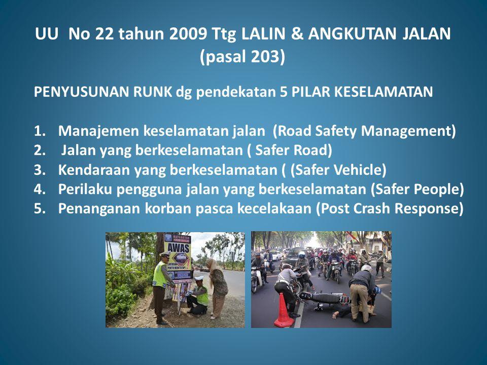 UU No 22 tahun 2009 Ttg LALIN & ANGKUTAN JALAN (pasal 203) PENYUSUNAN RUNK dg pendekatan 5 PILAR KESELAMATAN 1.Manajemen keselamatan jalan (Road Safet