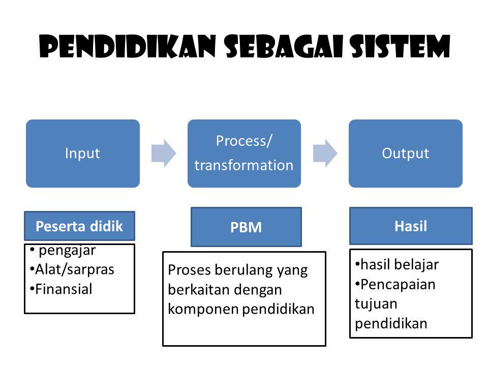 Pendidikan sebagai sistem Input Process/ transformation Output Peserta didik pengajar Alat/sarpras Finansial PBM Proses berulang yang berkaitan dengan komponen pendidikan Hasil hasil belajar Pencapaian tujuan pendidikan
