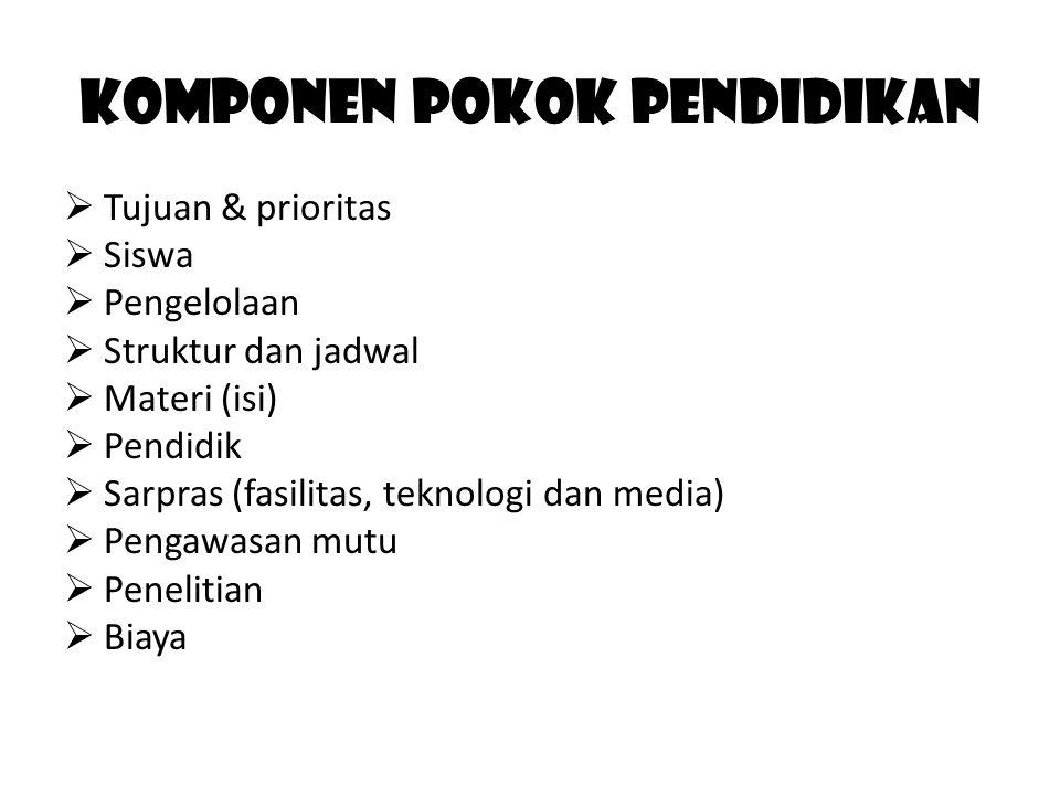 KOMPONEN POKOK PENDIDIKAN  Tujuan & prioritas  Siswa  Pengelolaan  Struktur dan jadwal  Materi (isi)  Pendidik  Sarpras (fasilitas, teknologi dan media)  Pengawasan mutu  Penelitian  Biaya
