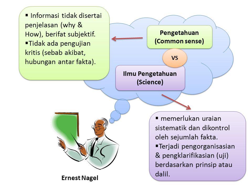 Pengetahuan (Common sense) Pengetahuan (Common sense) Ilmu Pengetahuan (Science) Ilmu Pengetahuan (Science) VS Ernest Nagel  Informasi tidak disertai penjelasan (why & How), berifat subjektif.