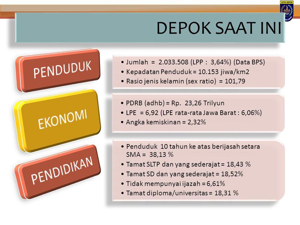 Tahun Jumlah Penduduk (Jiwa) (%) tumbuh (1)(2)(3) 20101.738.5703,84 20111.813.6124,32 20121.898.5674,68 20131.962.1603,35 20142.033.5033,64 Sumber : Proyeksi Penduduk Kecamatan Jumlah Penduduk (Jiwa) Luas Wilayah (Km 2 ) Kepadatan Penduduk (Jiwa/Km 2 ) (1)(2)(3)(4) Sawangan144.52825,91 5.578,1 Bojongsari116.65019,81 5.888,4 Pancoran Mas246.22818,20 13.529,0 Cipayung149.61211,63 12.864,3 Sukmajaya271.73518,03 15.071,3 Cilodong146.22016,08 9.093,3 Cimanggis283.02521,22 13.337,7 Tapos252.89732,33 7.822,4 Beji194.04414,29 13.579,0 Limo102.87212,32 8.350,0 Cinere125.69710,47 12.005,4 Kota Depok2.033.503200,2910.152,8 PENDUDUK 2014 Kepadatan Penduduk U R A I A N201120122013*) PDRB Perkapita Harga Berlaku (Rp) 9,825.10,57111,854.