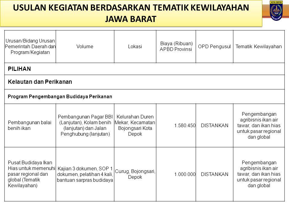 Urusan/Bidang Urusan Pemerintah Daerah dan Program/Kegiatan VolumeLokasi Biaya (Ribuan) APBD Provinsi OPD PengusulTematik Kewilayahan PILIHAN Kelautan
