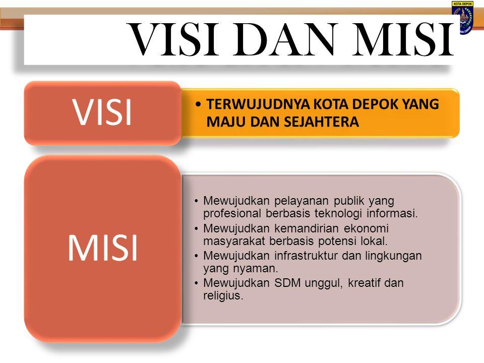 VISI DAN MISI TERWUJUDNYA KOTA DEPOK YANG MAJU DAN SEJAHTERA VISI Mewujudkan pelayanan publik yang profesional berbasis teknologi informasi. Mewujudka