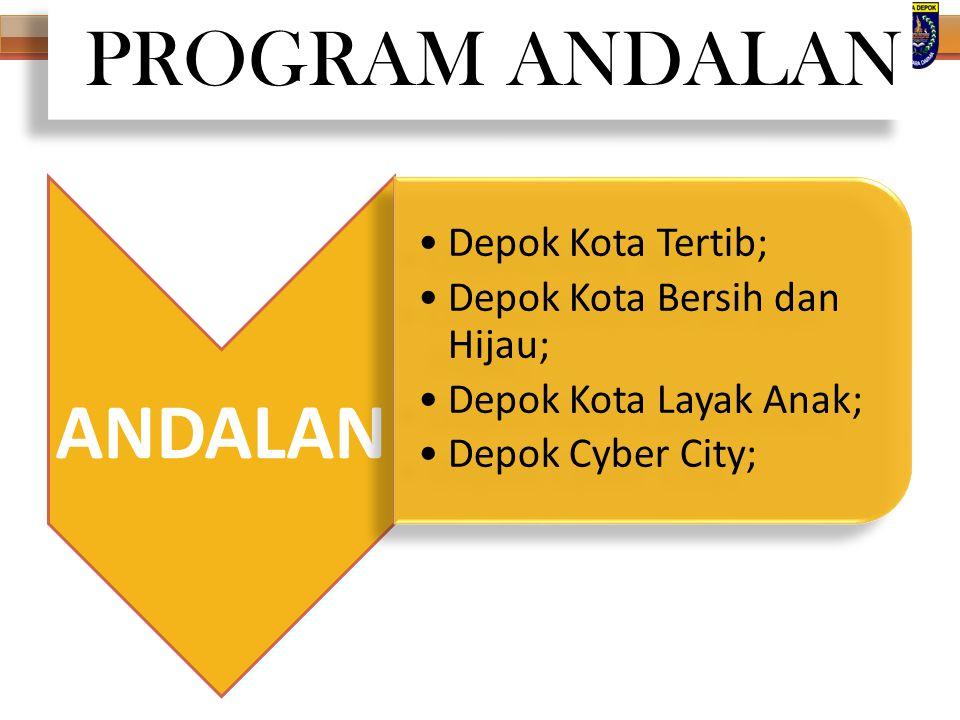 PROGRAM ANDALAN ANDALAN Depok Kota Tertib; Depok Kota Bersih dan Hijau; Depok Kota Layak Anak; Depok Cyber City;