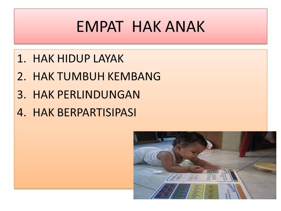 EMPAT HAK ANAK 1.HAK HIDUP LAYAK 2.HAK TUMBUH KEMBANG 3.HAK PERLINDUNGAN 4.HAK BERPARTISIPASI 1.HAK HIDUP LAYAK 2.HAK TUMBUH KEMBANG 3.HAK PERLINDUNGAN 4.HAK BERPARTISIPASI