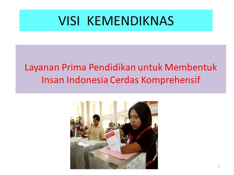7 VISI KEMENDIKNAS Layanan Prima Pendidikan untuk Membentuk Insan Indonesia Cerdas Komprehensif
