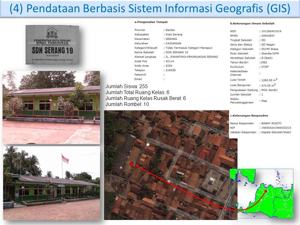 Jumlah Siswa: 255 Jumlah Total Ruang Kelas: 6 Jumlah Ruang Kelas Rusak Berat: 6 Jumlah Rombel: 10 (4) Pendataan Berbasis Sistem Informasi Geografis (G
