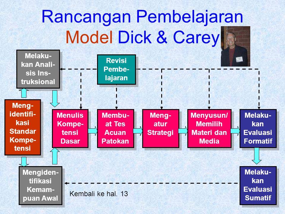 Rancangan Pembelajaran Model Dick & Carey Meng- identifi- kasi Standar Kompe- tensi Melaku- kan Anali- sis Ins- truksional Mengiden- tifikasi Kemam- p