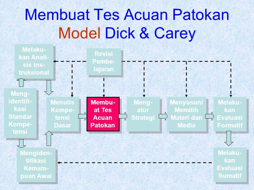Membuat Tes Acuan Patokan Model Dick & Carey Meng- identifi- kasi Standar Kompe- tensi Melaku- kan Anali- sis Ins- truksional Mengiden- tifikasi Kemam